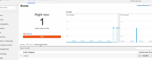 real time google analytics dashboard